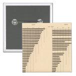 Illiterates de 82 proporciones por el estado 1900, pin cuadrada 5 cm