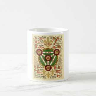 Illuminated Manuscript of the Holy Trinity Coffee Mug