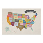 "Illustrated Map of America 24 x 36"" Wall Poster"