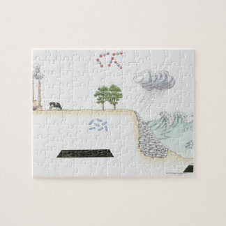 Illustration of carbon cycle on Earth Jigsaw Puzzle