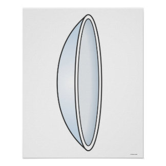 Illustration of Contact Lens Poster