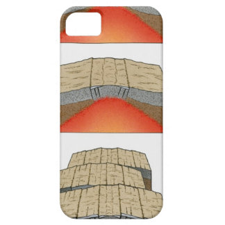 Illustration of oceanic plates moving apart and iPhone SE/5/5s case