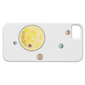 Illustration of planets orbiting the Sun iPhone SE/5/5s Case