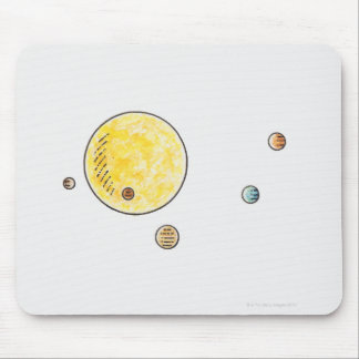 Illustration of planets orbiting the Sun Mouse Pad