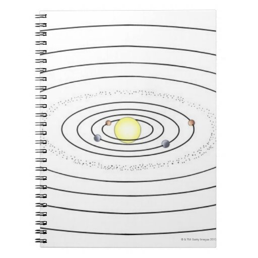 Illustration of solar system showing planets notebook
