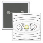Illustration of solar system showing planets pinback button