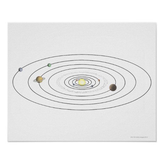 Illustration of solar system showing planets poster