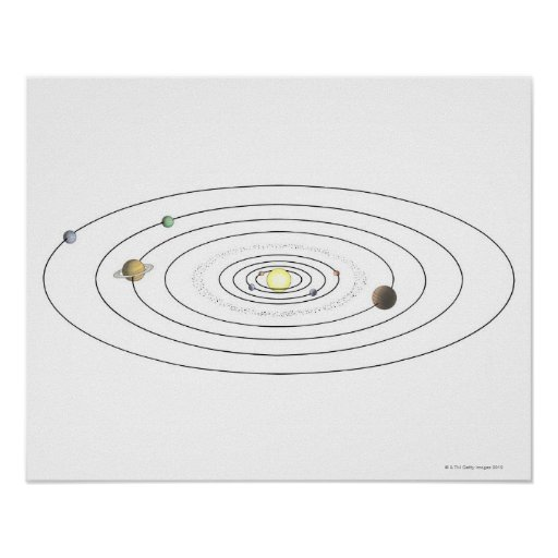 Illustration of solar system showing planets print