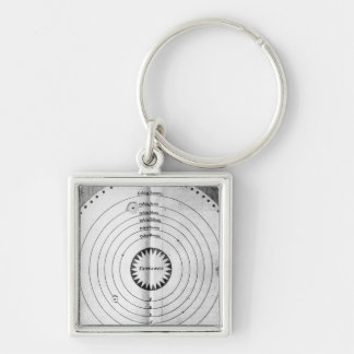 Illustration of the Cosmos Keychain