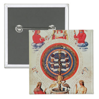Illustration showing Hermetic Philosophy of 2 Inch Square Button