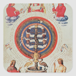 Illustration showing Hermetic Philosophy of Square Stickers