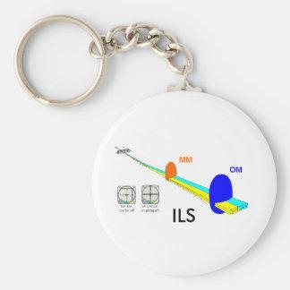 ILS depiction, ILS Basic Round Button Keychain