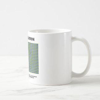 Ilusión del movimiento (ilusión óptica) taza de café