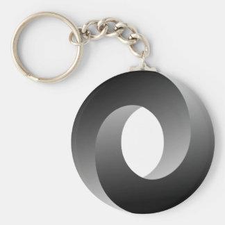 Ilusión óptica del círculo imposible llavero