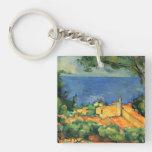 Ilustraciones de Paul Cezanne Llavero