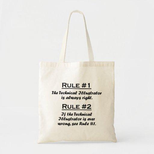 Ilustrador técnico de la regla bolsa tela barata