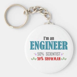 I'm an engineer llavero redondo tipo pin