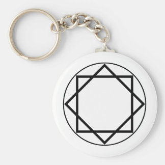 Image of number 8: the octagone keychain