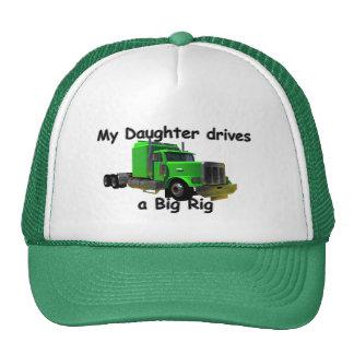 Image Template  - Trucker Hats