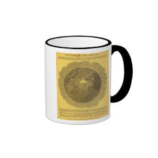 Imagen del mundo tazas de café