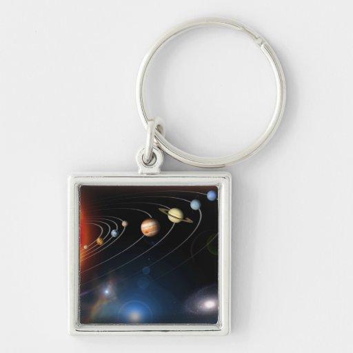Imagen generada Digital de nuestra Sistema Solar Llavero