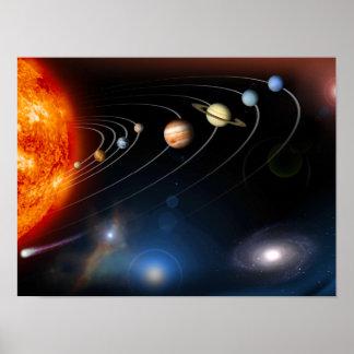 Imagen generada Digital de nuestra Sistema Solar Póster