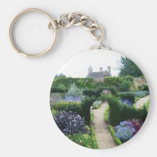 Imágenes inglesas del campo llavero redondo tipo pin