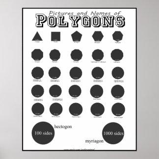 Imágenes y nombres de los posters de los polígonos