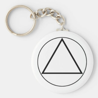 Images of number 3: the triangle keychain