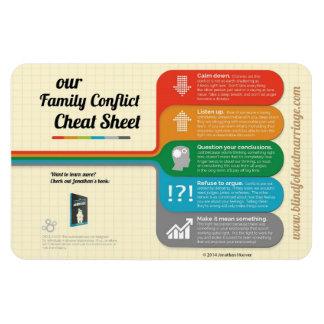 "Imán 4"" de la chuleta del conflicto de la familia"