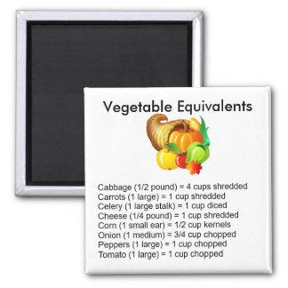 Imán cuadrado de los equivalentes vegetales