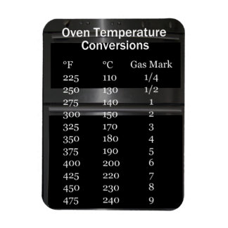 Imán de la conversión de las temperaturas del horn