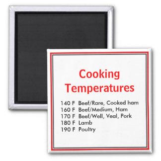 Imán de la temperatura de cocción