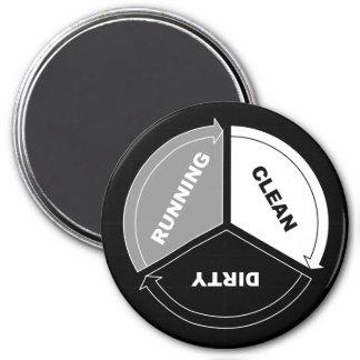 Imán de Limpio-Sucio-Funcionamiento del lavaplatos