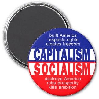 Imán del capitalismo