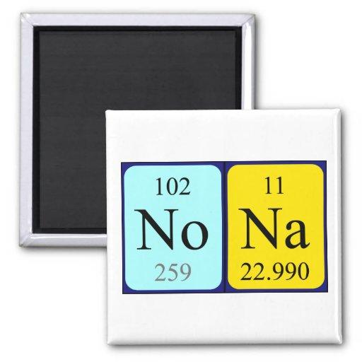 Imán del nombre de la tabla periódica de los Nona
