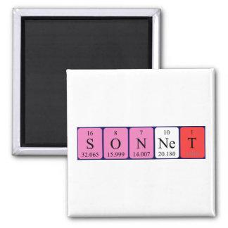 Imán del nombre de la tabla periódica del soneto
