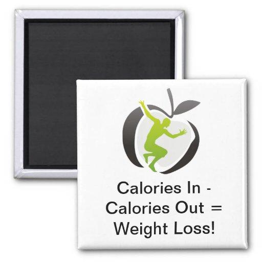 Imán del recordatorio de la caloría
