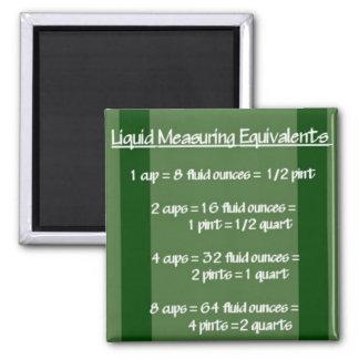 Imán verde de medición de los equivalentes del