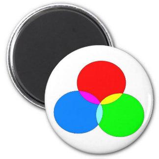 Imanes con el diseño de tres colores imán redondo 5 cm