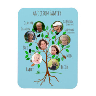 Immediate Family Photo Tree Magnet