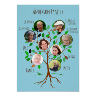 Immediate Family Photo Tree Poster