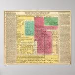 Imperio de Geman a partir de 1273 a 1815 Posters