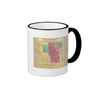 Imperio de Geman a partir de 1273 a 1815 Taza De Dos Colores