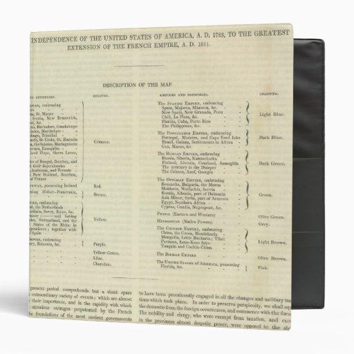 """Imperio del ANUNCIO 1811 de Napoleon Bonaparte 2 Carpeta 1 1/2"""""""