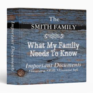 Important Family Documents•Custom 3 Ring Binder