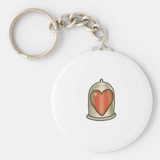 Impossible Love - Love Condom Keychain