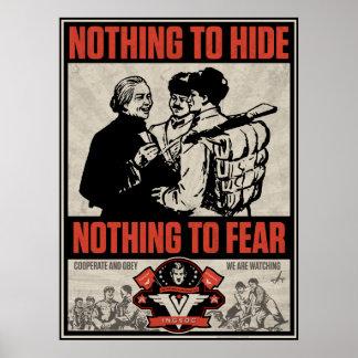 Impresión 1984 de la propaganda de INSOC Posters