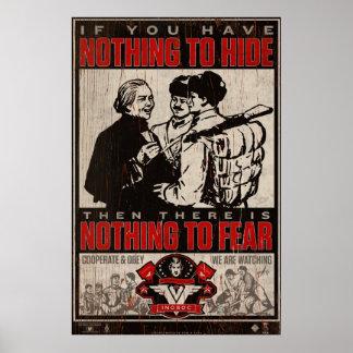 Impresión 1984 de la propaganda de INSOC Póster