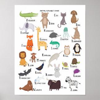 Impresión animal del arte del A-Z de la carta del
